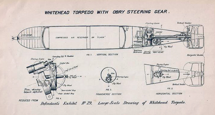 WHITEHEAD TORPEDO SUIT. Circuit Court of the United States. Easter District of New York. The Howell Torpedo Company - Complainant - Versus E. W. Bliss Company - Defendant. Decision of Judge Thomas, That the Whitehead Torpedo Does Not Infringe the Howell Patent. Arthur C. Fraser, Joseph E. Stetson.
