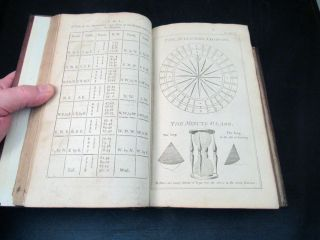 NEW PRACTICAL NAVIGATOR; Being an Epitome of Navigation: To Which Are Added All the Tables Requisite For Determining the Latitude and Longitude at Sea; Containing, the Different Kinds of Sailing, and Necessary Corrections For Lee-Way, Variation, &...Exemplified in a Journal at Sea....